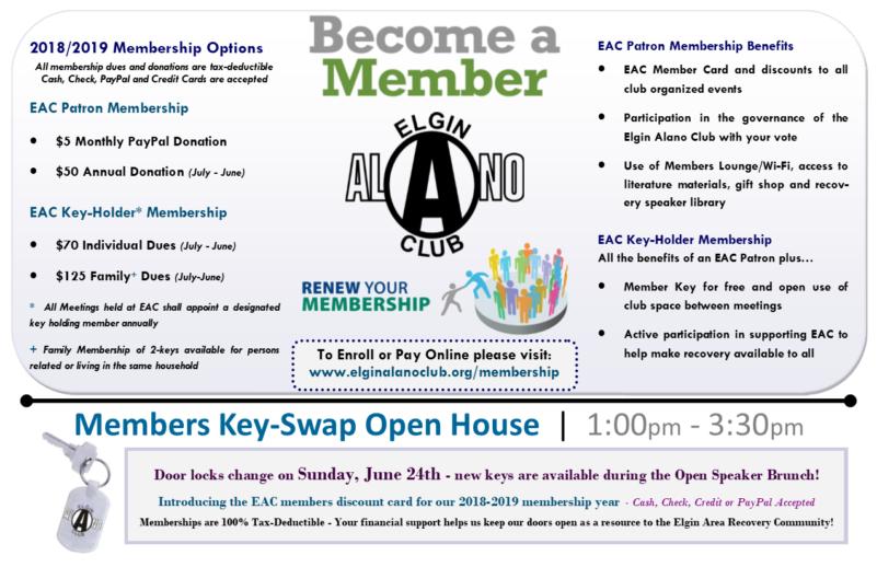 Door Locks and Key-Swap - Membership Open House 3